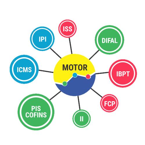 MCIBr - Motor de Cálculo de Impostos - Tenha um motor no seu ERP que fará todos os cálculos de impostos da mercadoria